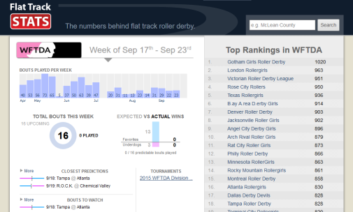 There are even pretty, pretty charts and data graphics!