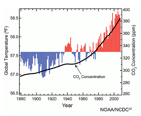 ClimateChange4.png